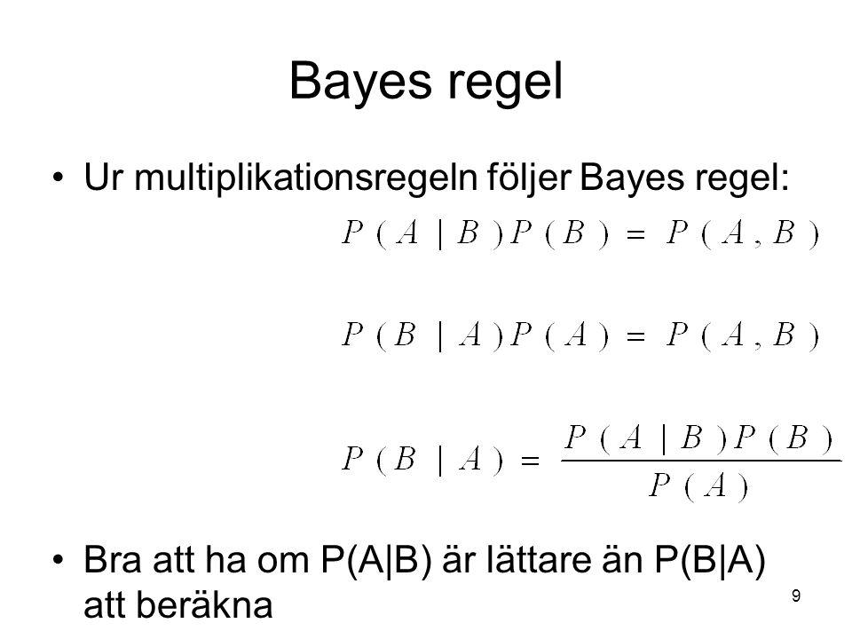 9 Bayes regel Ur multiplikationsregeln följer Bayes regel: Bra att ha om P(A|B) är lättare än P(B|A) att beräkna