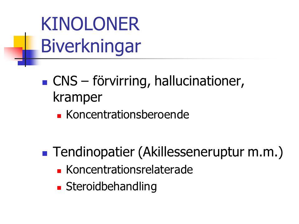 KINOLONER Biverkningar CNS – förvirring, hallucinationer, kramper Koncentrationsberoende Tendinopatier (Akillesseneruptur m.m.) Koncentrationsrelatera