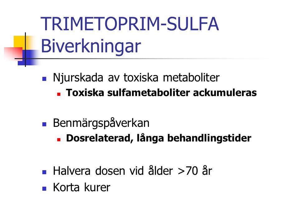 TRIMETOPRIM-SULFA Biverkningar Njurskada av toxiska metaboliter Toxiska sulfametaboliter ackumuleras Benmärgspåverkan Dosrelaterad, långa behandlingst