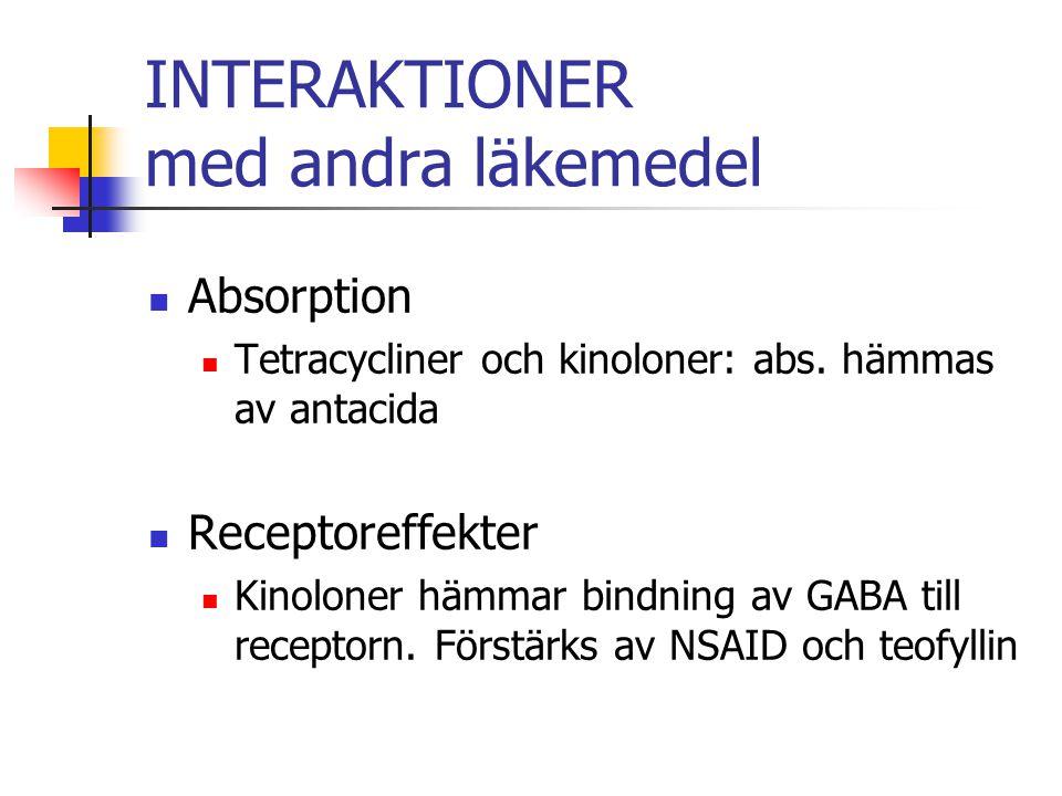 INTERAKTIONER med andra läkemedel Absorption Tetracycliner och kinoloner: abs. hämmas av antacida Receptoreffekter Kinoloner hämmar bindning av GABA t