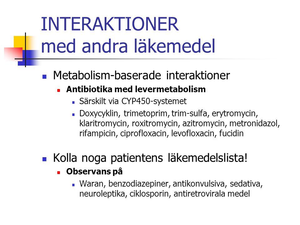 INTERAKTIONER med andra läkemedel Metabolism-baserade interaktioner Antibiotika med levermetabolism Särskilt via CYP450-systemet Doxycyklin, trimetopr
