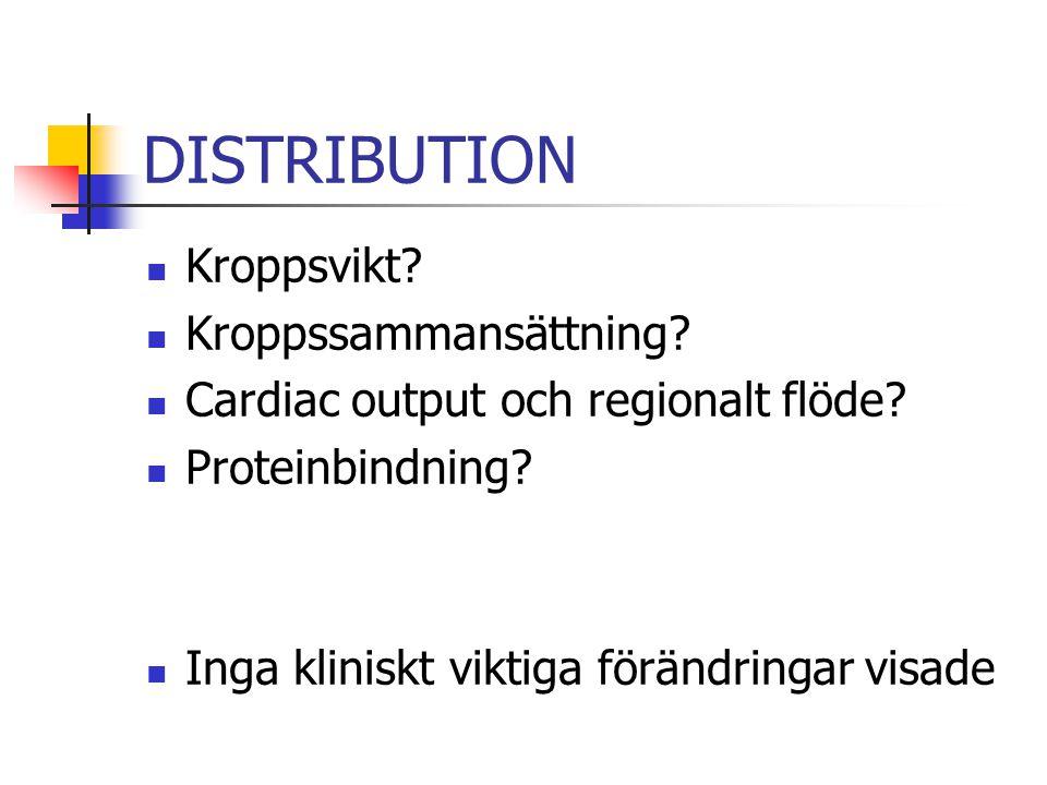 DISTRIBUTION Kroppsvikt? Kroppssammansättning? Cardiac output och regionalt flöde? Proteinbindning? Inga kliniskt viktiga förändringar visade