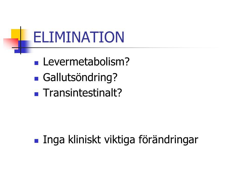 ELIMINATION Levermetabolism? Gallutsöndring? Transintestinalt? Inga kliniskt viktiga förändringar