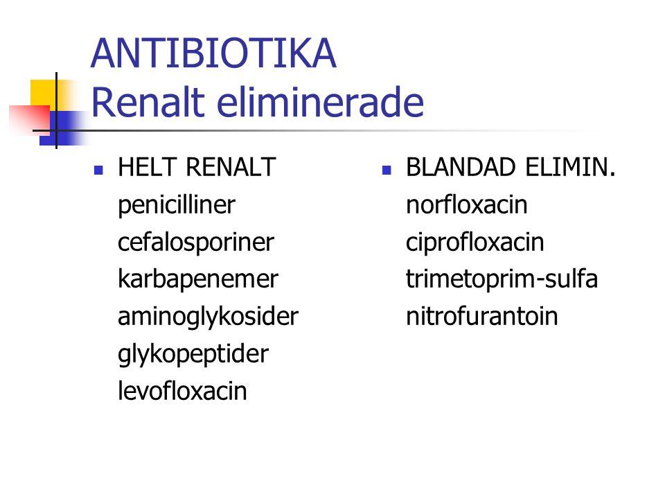 ANTIBIOTIKA Renalt eliminerade HELT RENALT penicilliner cefalosporiner karbapenemer aminoglykosider glykopeptider levofloxacin BLANDAD ELIMIN. norflox