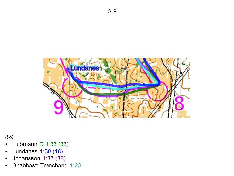 8-9 Hubmann D 1:33 (33) Lundanes 1:30 (18) Johansson 1:35 (38) Snabbast: Tranchand 1:20