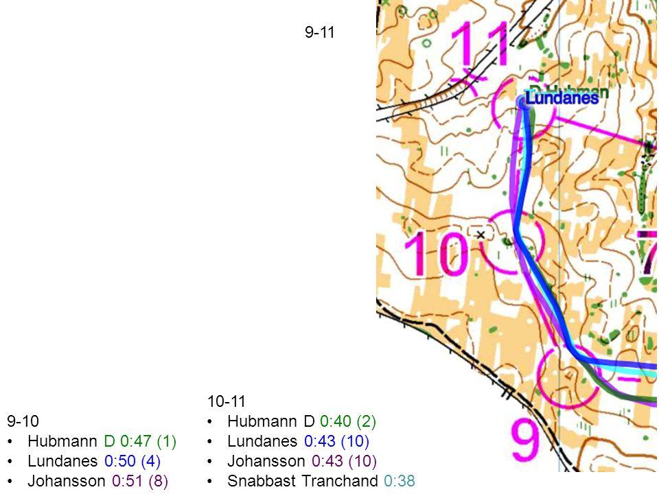 9-11 10-11 Hubmann D 0:40 (2) Lundanes 0:43 (10) Johansson 0:43 (10) Snabbast Tranchand 0:38 9-10 Hubmann D 0:47 (1) Lundanes 0:50 (4) Johansson 0:51 (8)