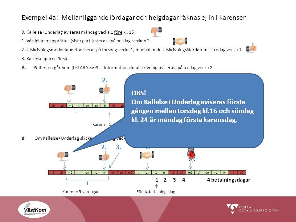 lösömåtiontofrlösömåtiontofrlösömåtiontofrlösö 0. Kallelse+Underlag aviseras måndag vecka 1 före kl. 16 1. Vårdplanen upprättas (sista part justerar )