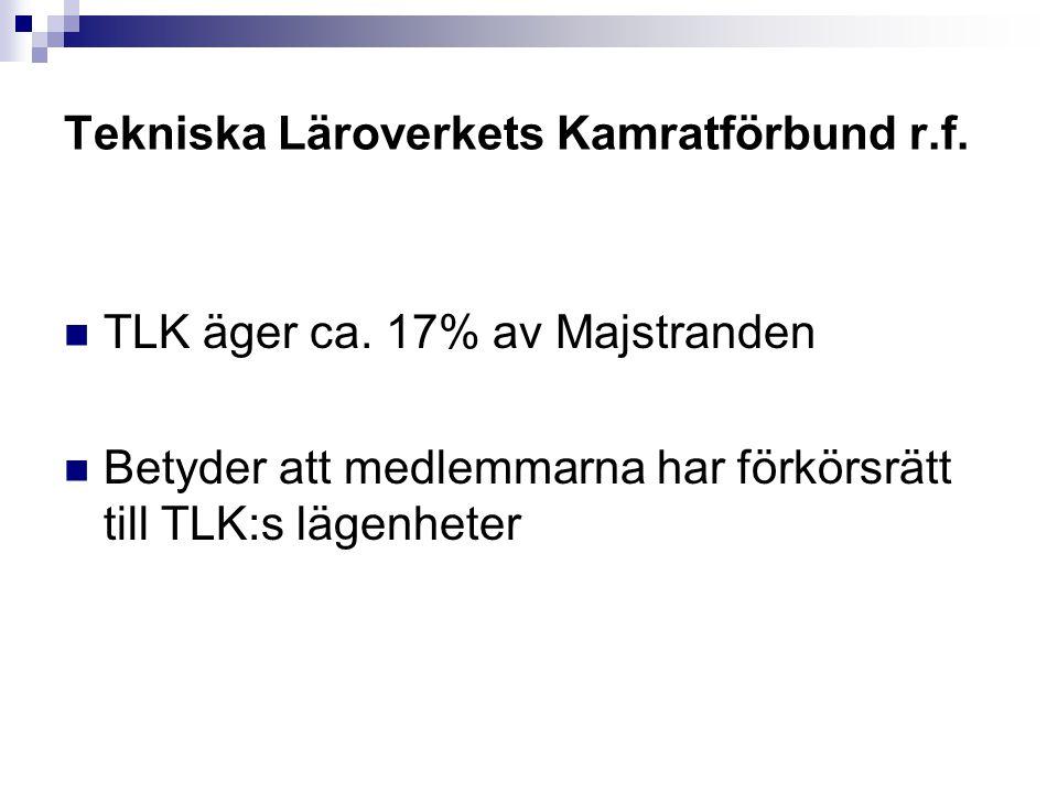 Tekniska Läroverkets Kamratförbund r.f.TLK äger ca.