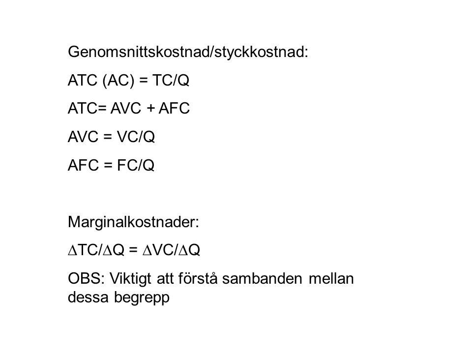 Genomsnittskostnad/styckkostnad: ATC (AC) = TC/Q ATC= AVC + AFC AVC = VC/Q AFC = FC/Q Marginalkostnader: ∆TC/∆Q = ∆VC/∆Q OBS: Viktigt att förstå sambanden mellan dessa begrepp