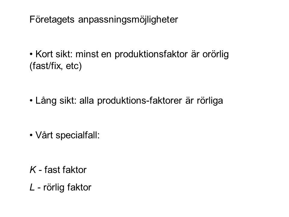 Företagets anpassningsmöjligheter Kort sikt: minst en produktionsfaktor är orörlig (fast/fix, etc) Lång sikt: alla produktions-faktorer är rörliga Vårt specialfall: K - fast faktor L - rörlig faktor