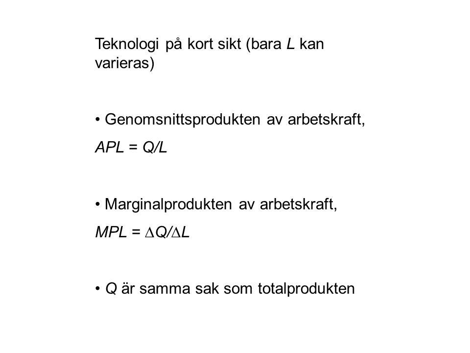 Teknologi på kort sikt (bara L kan varieras) Genomsnittsprodukten av arbetskraft, APL = Q/L Marginalprodukten av arbetskraft, MPL = ∆Q/∆L Q är samma sak som totalprodukten