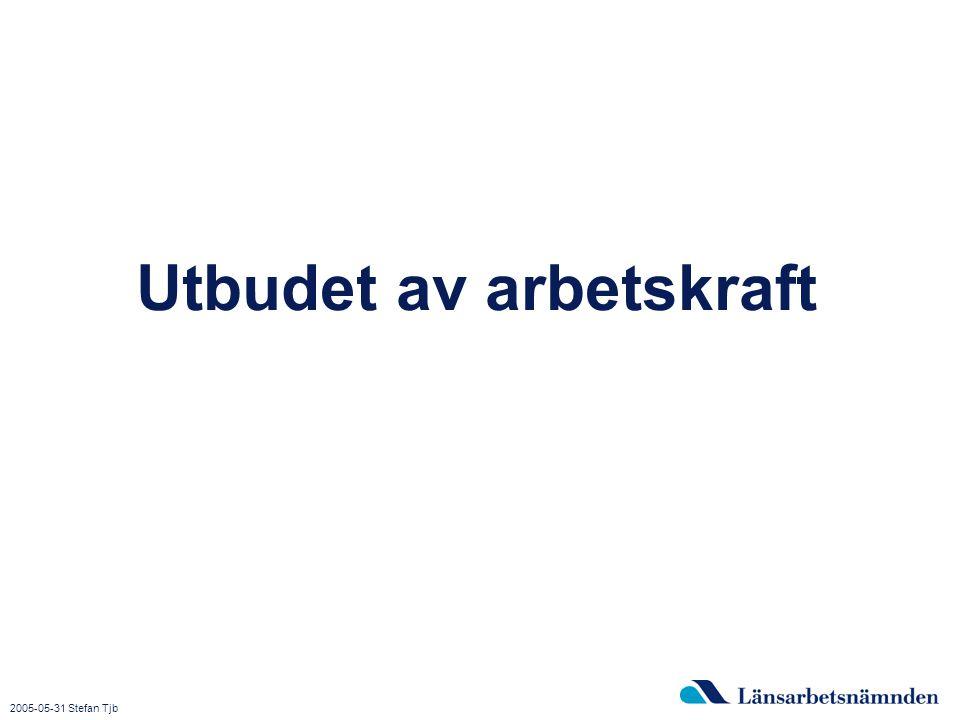 2015-04-03 Bild 10 Utbudet av arbetskraft 2005-05-31 Stefan Tjb