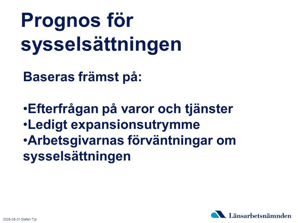 2015-04-03 Bild 15 Prognos för sysselsättningen Baseras främst på: Efterfrågan på varor och tjänster Ledigt expansionsutrymme Arbetsgivarnas förväntningar om sysselsättningen 2005-05-31 Stefan Tjb