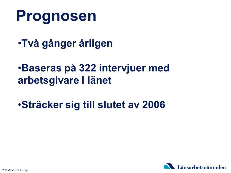 2015-04-03 Bild 2 Prognosen Två gånger årligen Baseras på 322 intervjuer med arbetsgivare i länet Sträcker sig till slutet av 2006 2005-05-31 Stefan Tjb