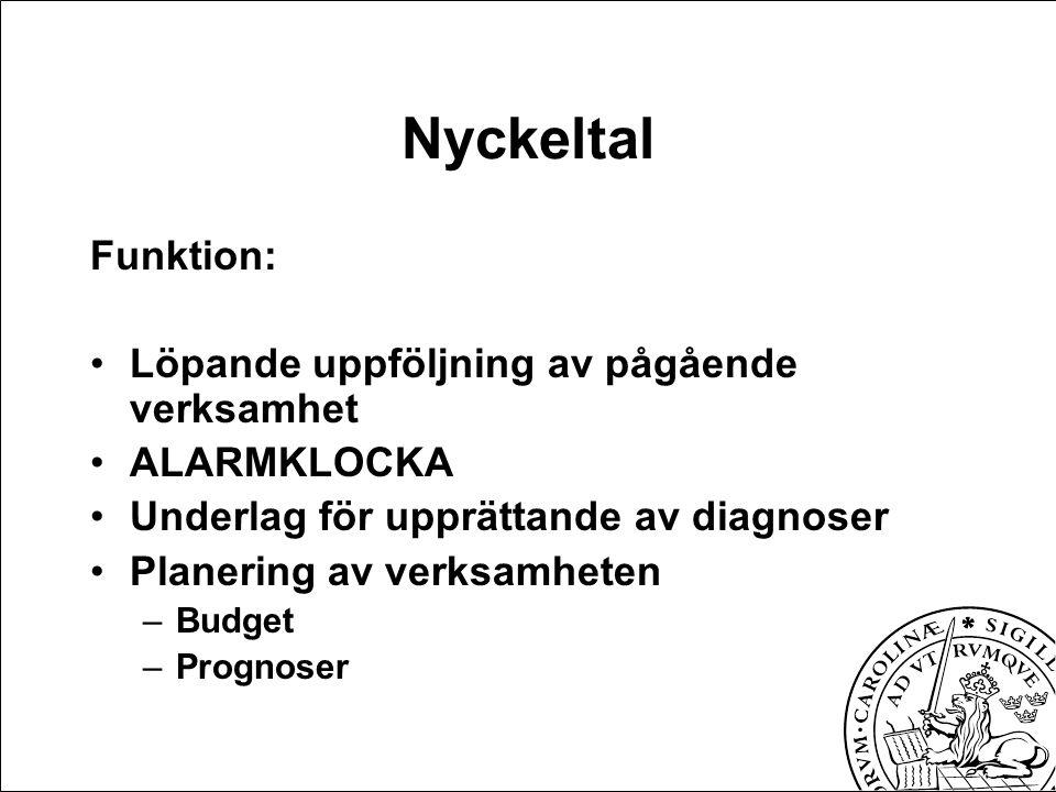 Nyckeltal Funktion: Löpande uppföljning av pågående verksamhet ALARMKLOCKA Underlag för upprättande av diagnoser Planering av verksamheten –Budget –Pr