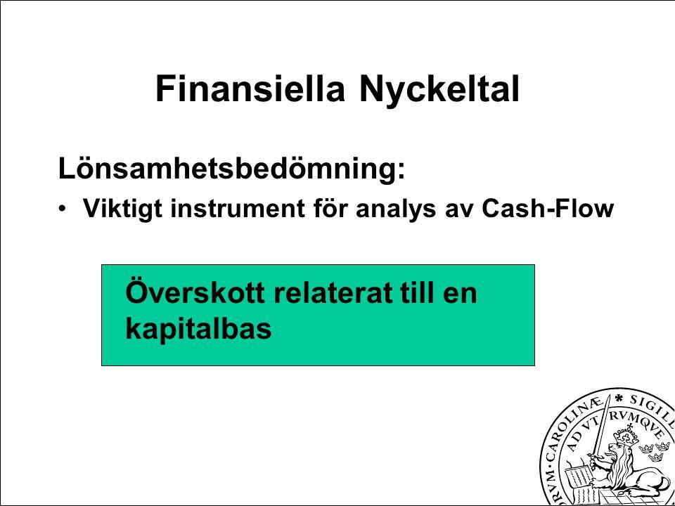 Finansiella Nyckeltal Lönsamhetsbedömning: Viktigt instrument för analys av Cash-Flow Överskott relaterat till en kapitalbas