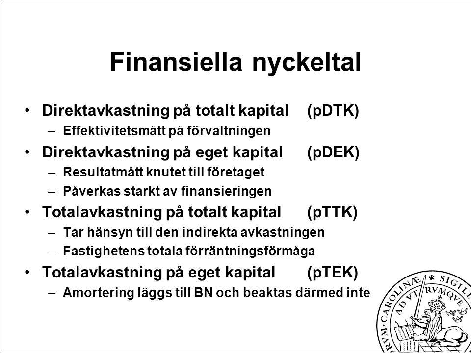 Finansiella nyckeltal Direktavkastning på totalt kapital(pDTK) –Effektivitetsmått på förvaltningen Direktavkastning på eget kapital (pDEK) –Resultatmå