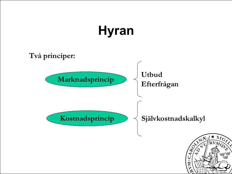 Hyresprognoser H n = H 0 *(1+index) n Lokaler: Hyran bestäms vid förhandlingar Bostäder: Bruksvärdeshyressystemet