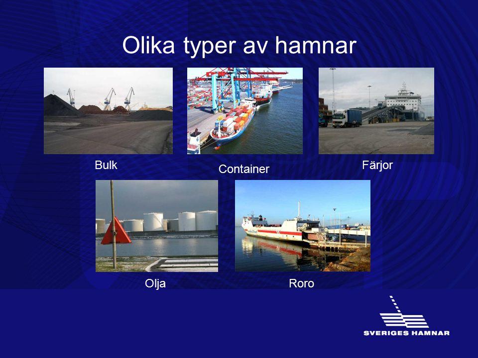 Olika typer av hamnar Bulk Container Färjor OljaRoro