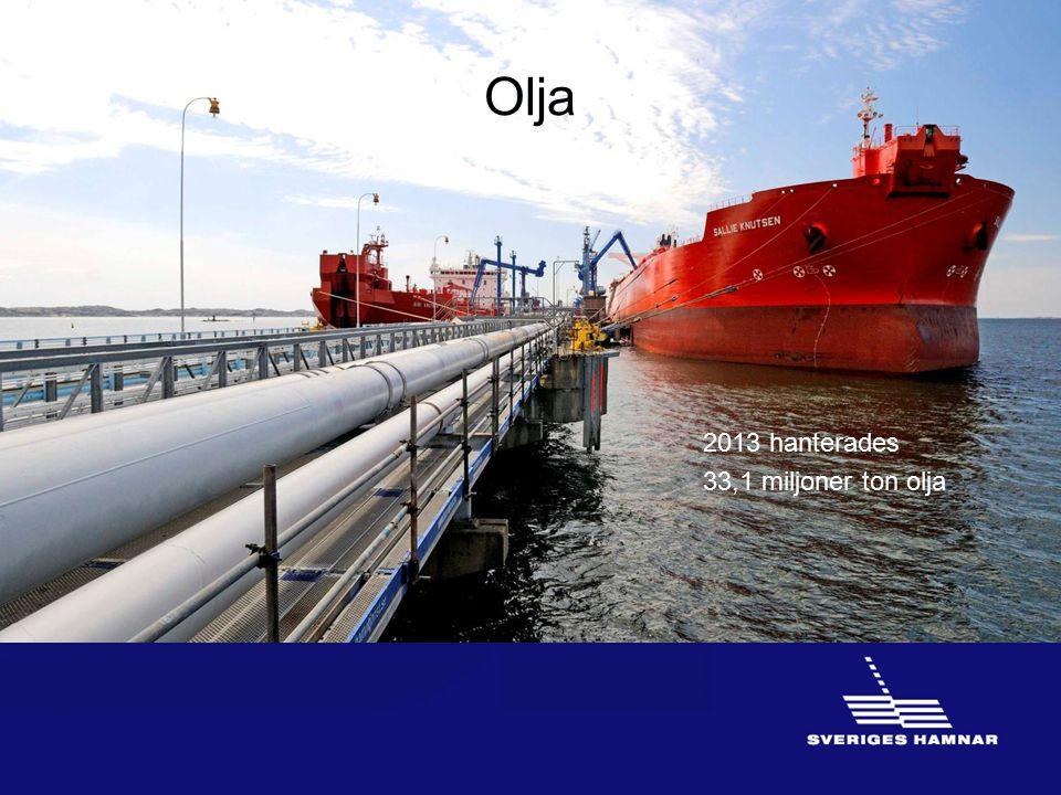 Olja 2013 hanterades 33,1 miljoner ton olja