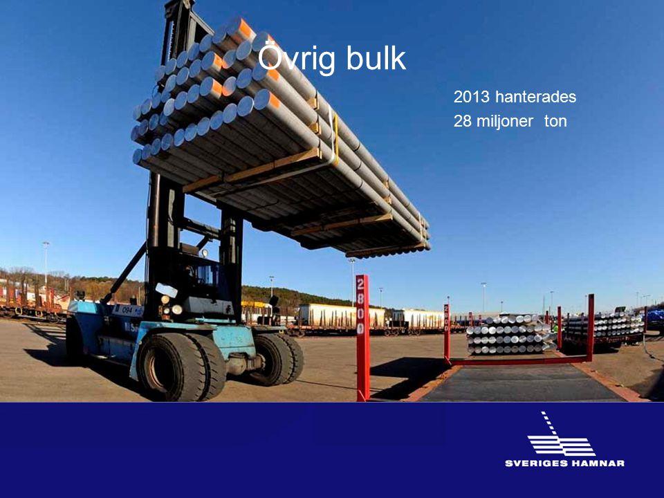 Övrig bulk 2013 hanterades 28 miljoner ton