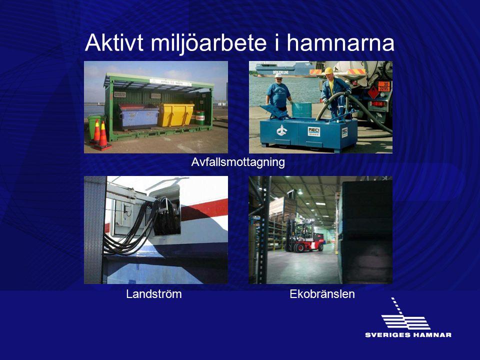 Aktivt miljöarbete i hamnarna Avfallsmottagning LandströmEkobränslen