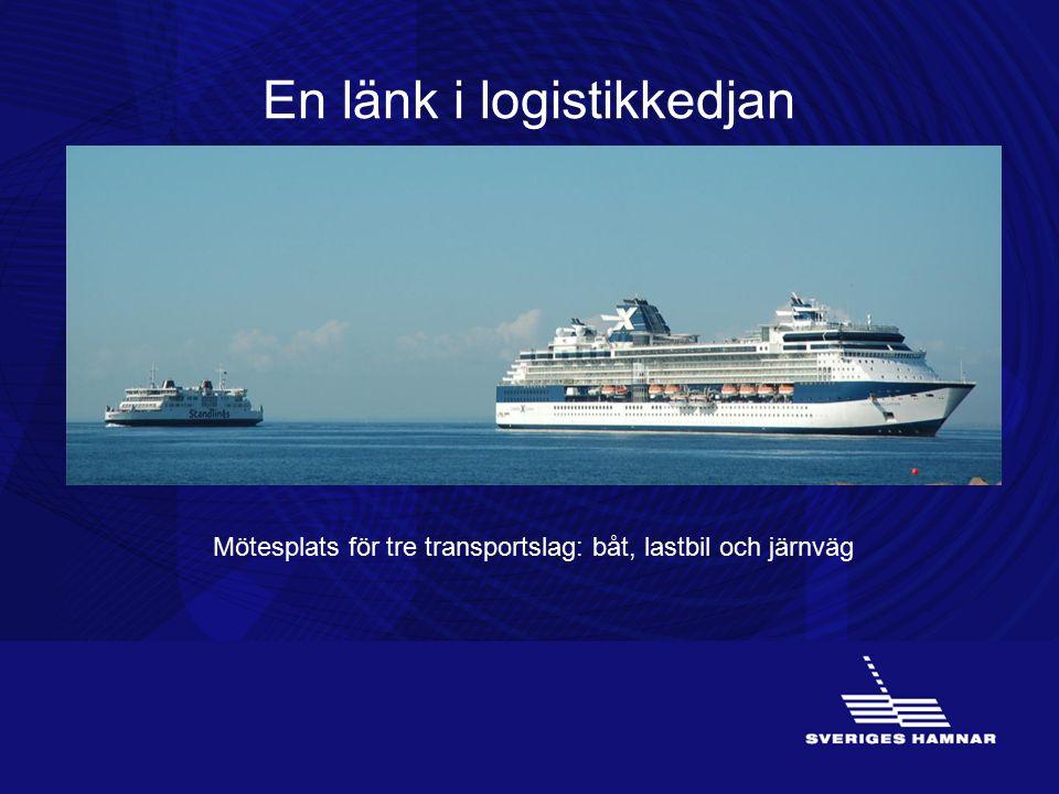 En länk i logistikkedjan Mötesplats för tre transportslag: båt, lastbil och järnväg