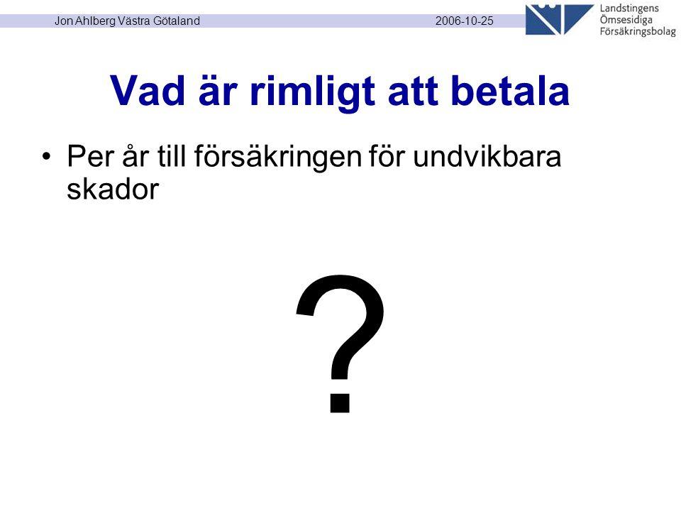 2006-10-25 Jon Ahlberg Västra Götaland Vad är rimligt att betala Per år till försäkringen för undvikbara skador ?