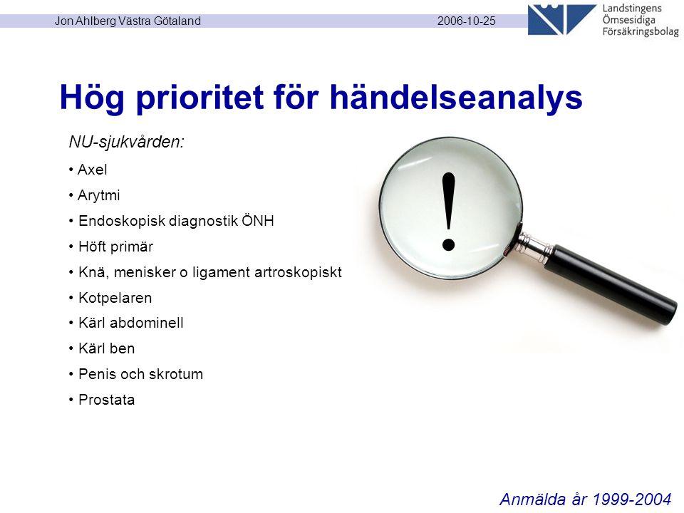 2006-10-25 Jon Ahlberg Västra Götaland Hög prioritet för händelseanalys NU-sjukvården: Axel Arytmi Endoskopisk diagnostik ÖNH Höft primär Knä, meniske