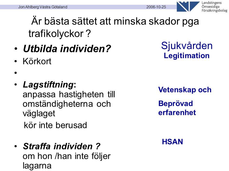 2006-10-25 Jon Ahlberg Västra Götaland Utbilda individen? Körkort Lagstiftning: anpassa hastigheten till omständigheterna och väglaget kör inte berusa