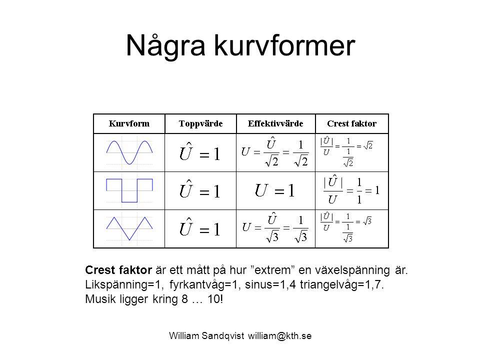 """William Sandqvist william@kth.se Några kurvformer Crest faktor är ett mått på hur """"extrem"""" en växelspänning är. Likspänning=1, fyrkantvåg=1, sinus=1,4"""