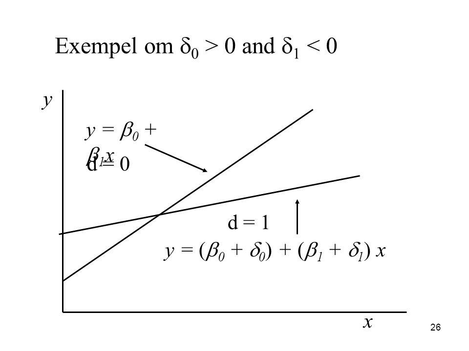 26 y x y =  0 +  1 x y = (  0 +  0 ) + (  1 +  1 ) x Exempel om  0 > 0 and  1 < 0 d = 1 d = 0