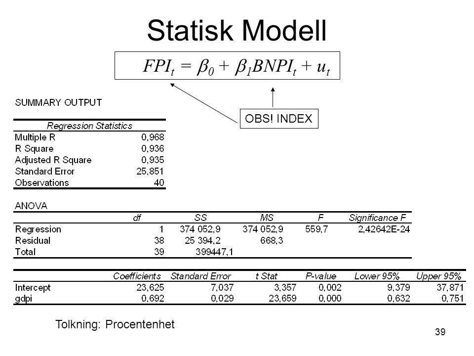 39 Statisk Modell FPI t =  0 +  1 BNPI t + u t OBS! INDEX Tolkning: Procentenhet