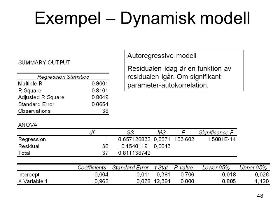 48 Exempel – Dynamisk modell Autoregressive modell Residualen idag är en funktion av residualen igår. Om signifikant parameter-autokorrelation.