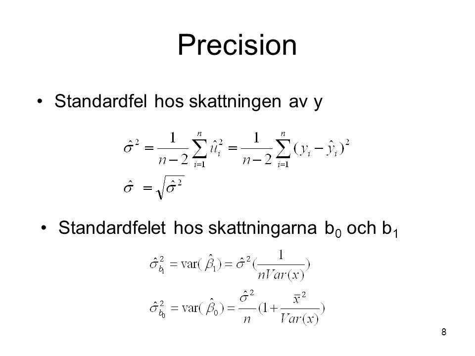 9 Modellen förklaringsgrad Determinationskoefficienten, goodness of fit , R-square, R 2 SST: Total variation i den beroende variabeln SSE: Variation som kan förklaras av modellen SSR: Oförklarad variation TSS=SSE+SSR R 2 =SSE/SST=1-SSR/SST