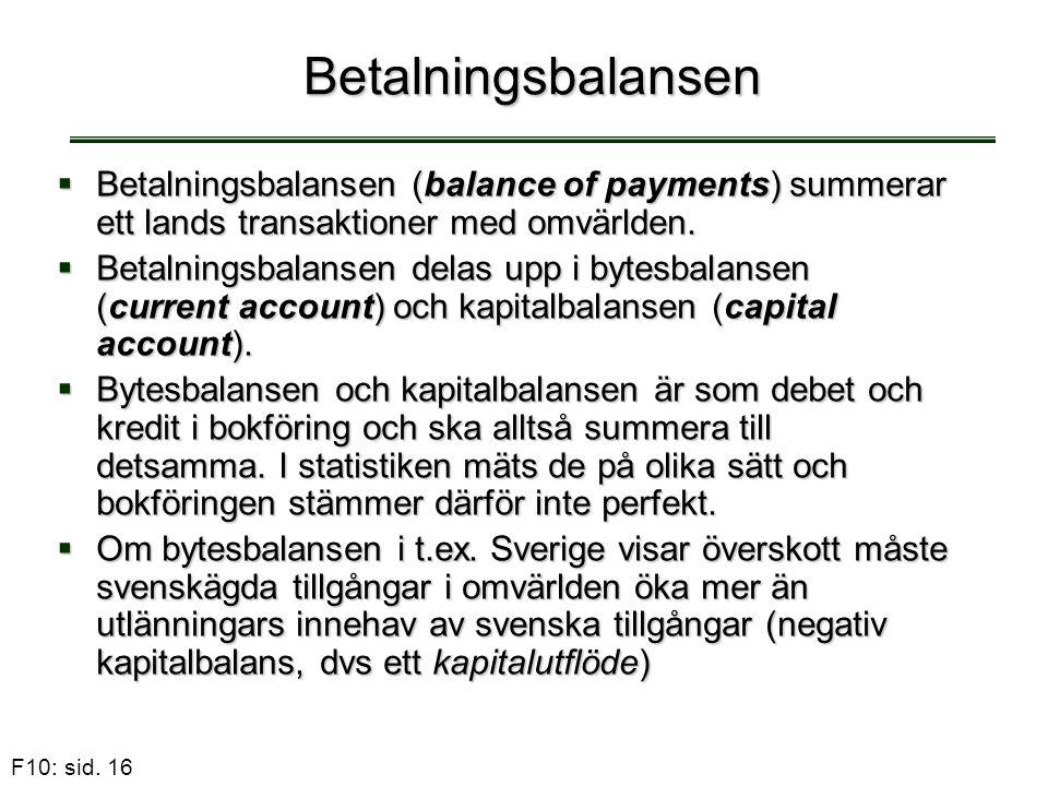 F10: sid. 16 Betalningsbalansen  Betalningsbalansen (balance of payments) summerar ett lands transaktioner med omvärlden.  Betalningsbalansen delas