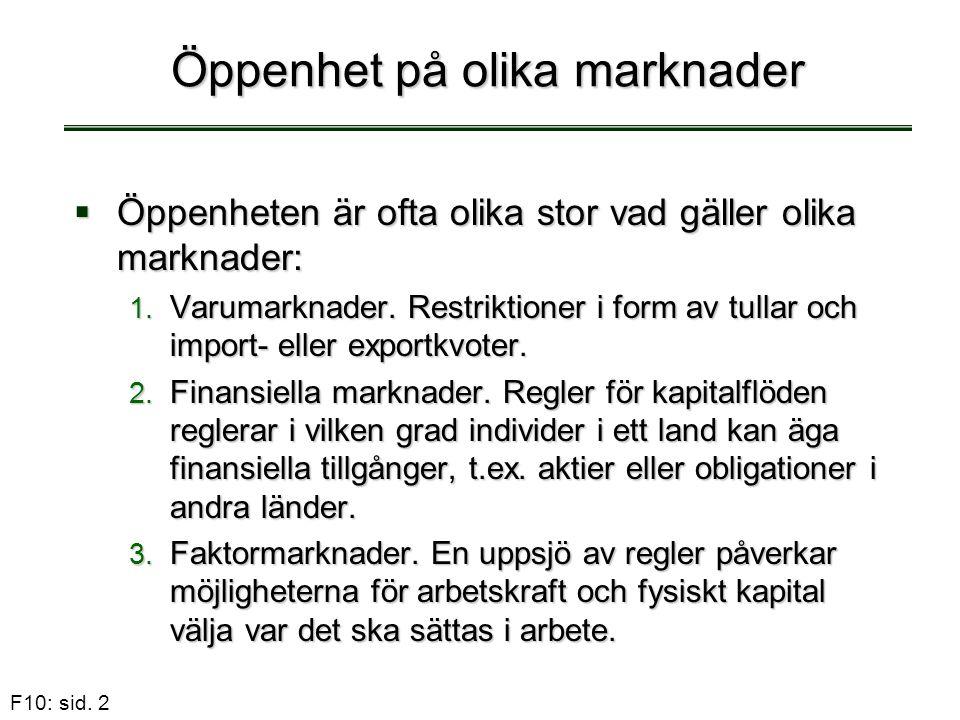 F10: sid. 2 Öppenhet på olika marknader  Öppenheten är ofta olika stor vad gäller olika marknader: 1. Varumarknader. Restriktioner i form av tullar o