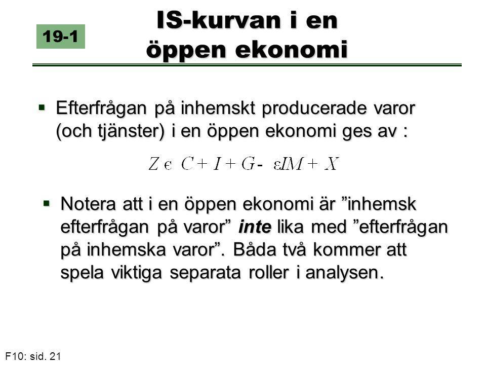 F10: sid. 21 IS-kurvan i en öppen ekonomi 19-1  Efterfrågan på inhemskt producerade varor (och tjänster) i en öppen ekonomi ges av :  Notera att i e