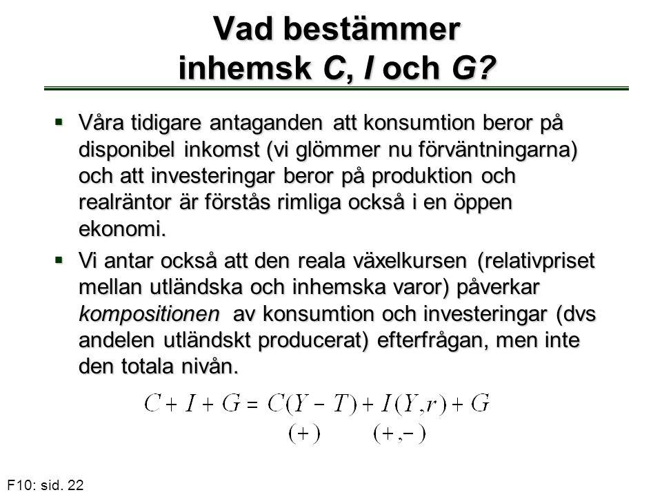 F10: sid. 22 Vad bestämmer inhemsk C, I och G?  Våra tidigare antaganden att konsumtion beror på disponibel inkomst (vi glömmer nu förväntningarna) o