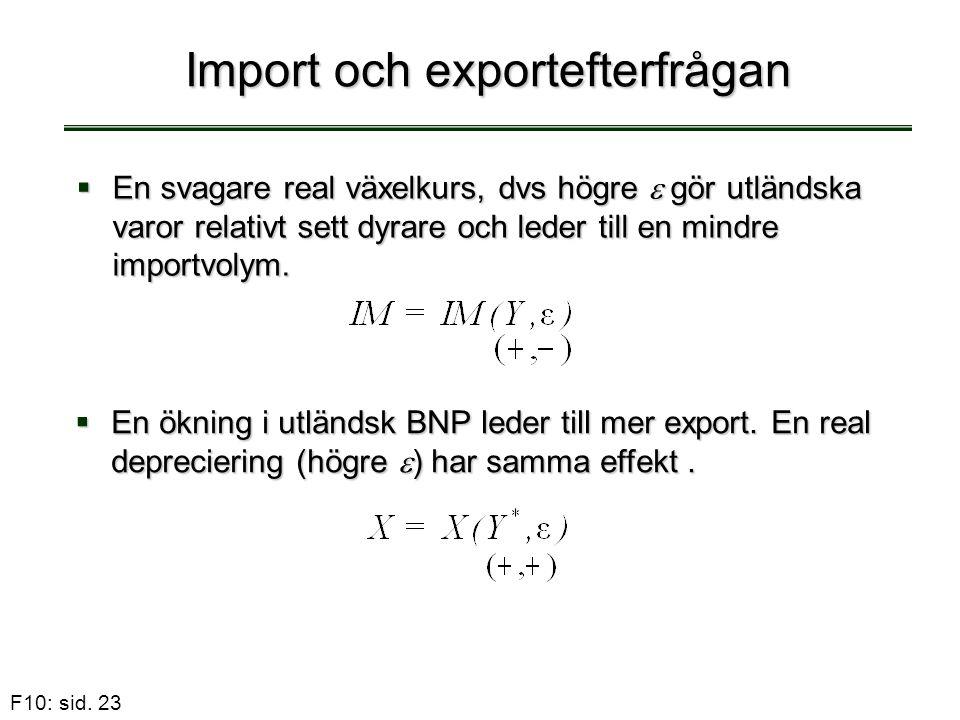 F10: sid. 23 Import och exportefterfrågan  En svagare real växelkurs, dvs högre  gör utländska varor relativt sett dyrare och leder till en mindre i