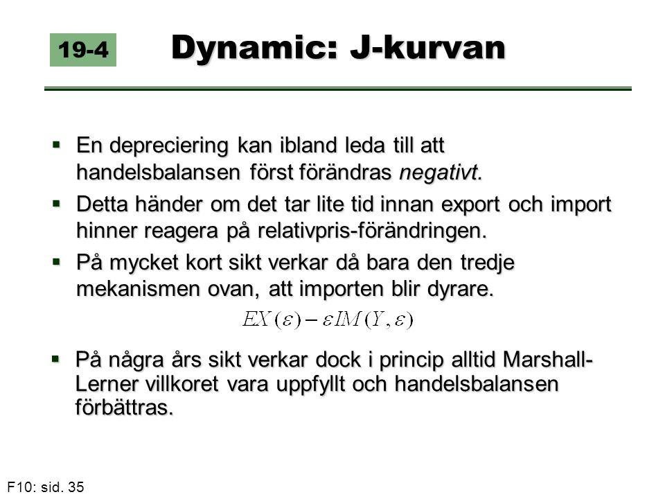 F10: sid. 35 Dynamic: J-kurvan  En depreciering kan ibland leda till att handelsbalansen först förändras negativt.  Detta händer om det tar lite tid