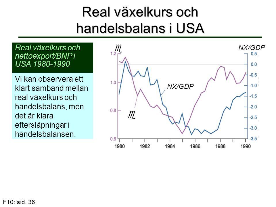 F10: sid. 36 Real växelkurs och handelsbalans i USA Real växelkurs och nettoexport/BNP i USA 1980-1990 Vi kan observera ett klart samband mellan real
