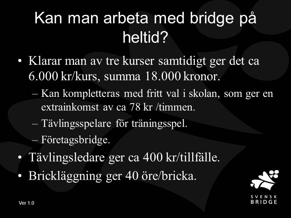 Ver 1.0 Kan man arbeta med bridge på heltid? Klarar man av tre kurser samtidigt ger det ca 6.000 kr/kurs, summa 18.000 kronor. –Kan kompletteras med f