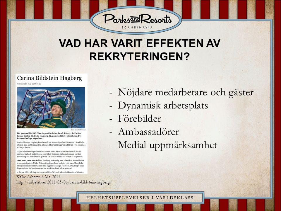 VAD HAR VARIT EFFEKTEN AV REKRYTERINGEN.
