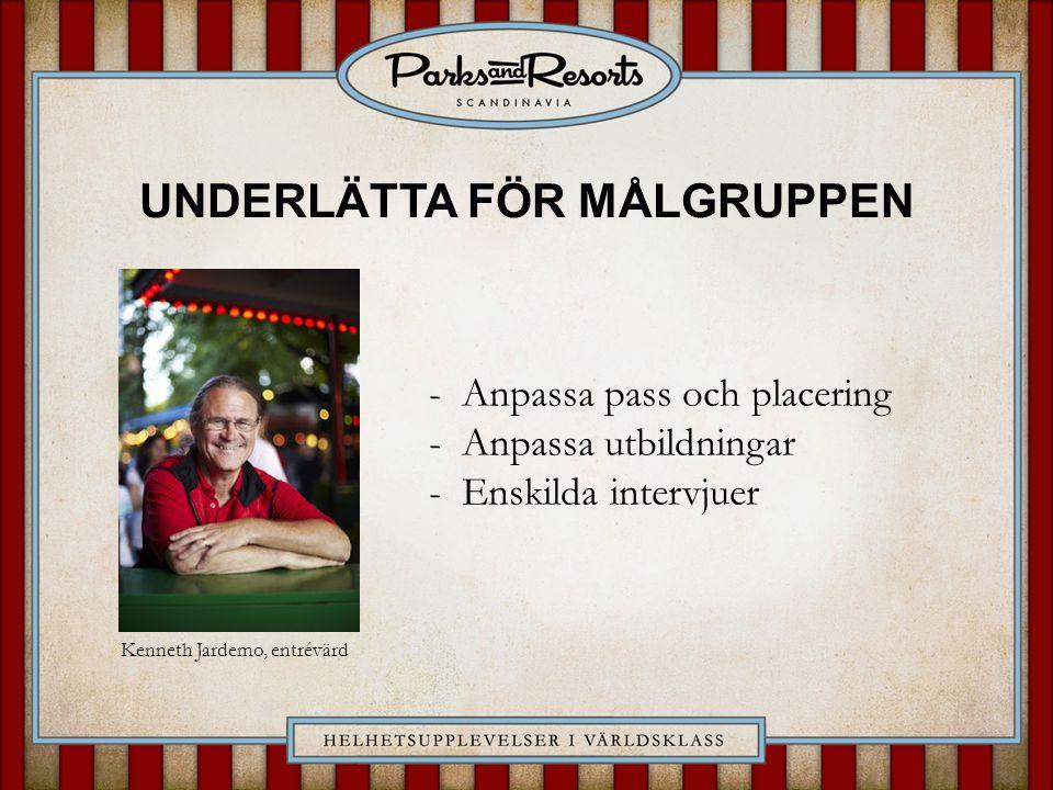 Jane Hartvig-Fredriksson, kombivärd Källa: DN Jobb, 10 mars 2013