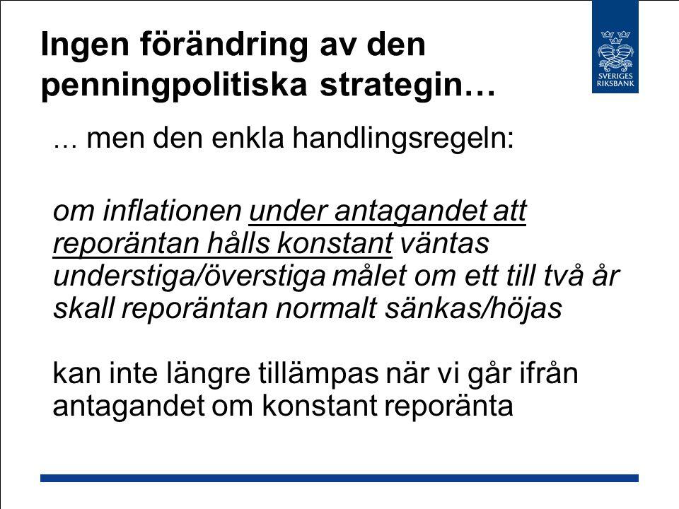 Ingen förändring av den penningpolitiska strategin… … men den enkla handlingsregeln: om inflationen under antagandet att reporäntan hålls konstant vän
