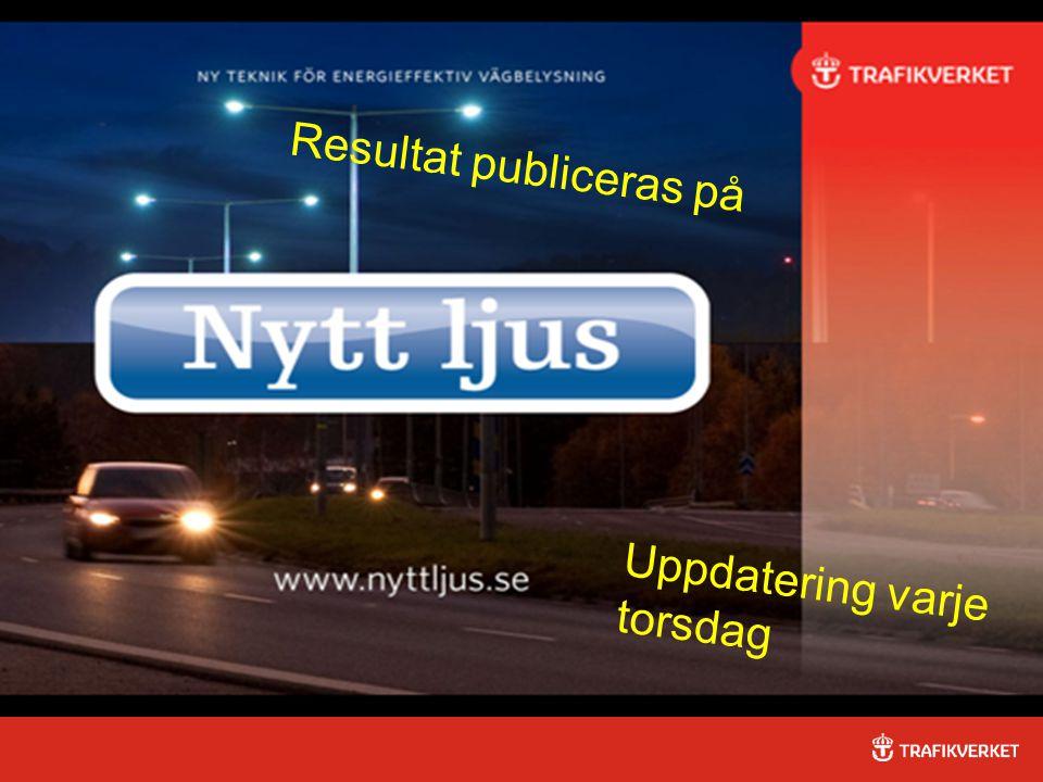 62015-04-03 Resultat publiceras på Uppdatering varje torsdag