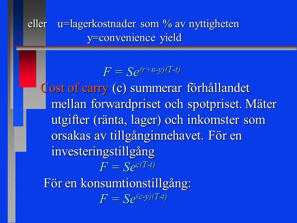 eller u=lagerkostnader som % av nyttigheten y=convenience yield F = Se (r+u-y)(T-t) F = Se (r+u-y)(T-t) Cost of carry (c) summerar förhållandet mellan forwardpriset och spotpriset.