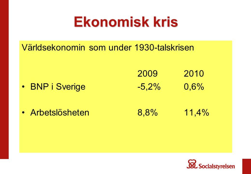 Ekonomisk kris Världsekonomin som under 1930-talskrisen 20092010 BNP i Sverige -5,2% 0,6% Arbetslösheten 8,8%11,4%