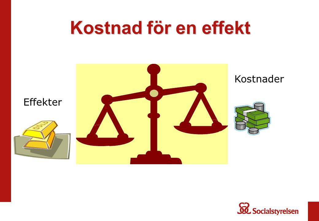 Kostnad för en effekt Effekter Kostnader